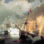slag bij navarino 1827