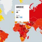 TI_index2015_corruptei